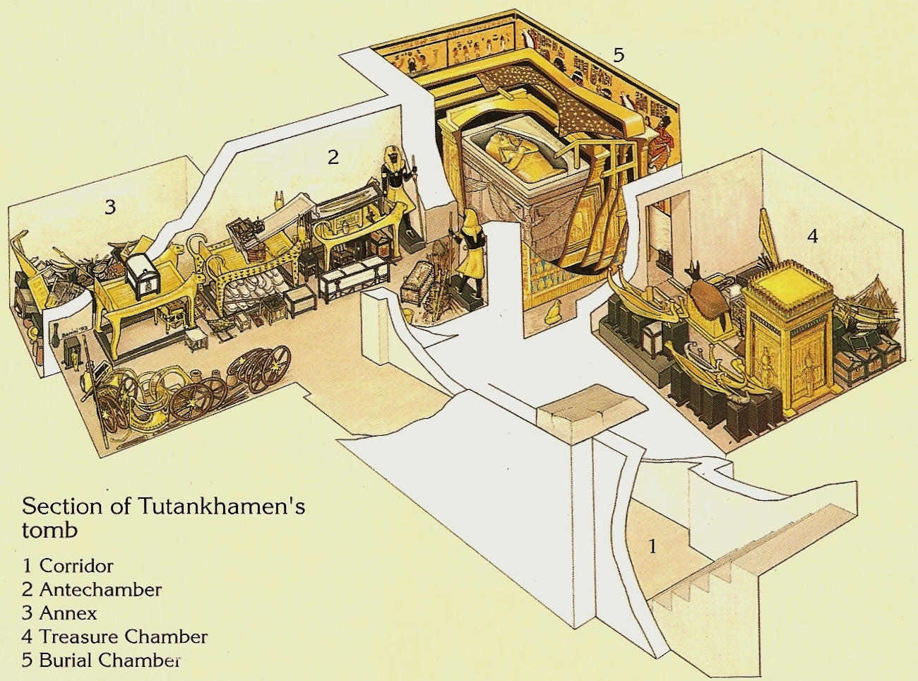 how to make an egyptian tomb in a shoebox